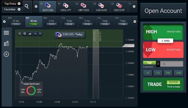 plataforma de trading finmax
